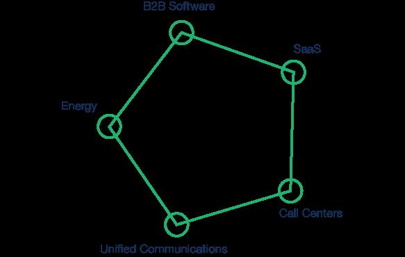 pentaDiagram